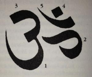 Explicación de los 5 elementos que componen el símbolo Om