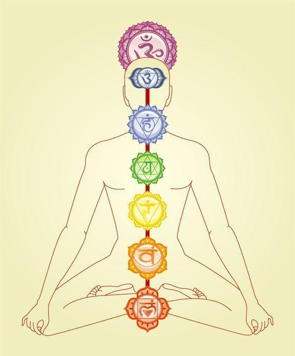 chakras como meditar
