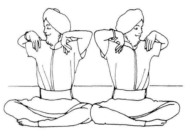 Kundalini Yoga Kriya